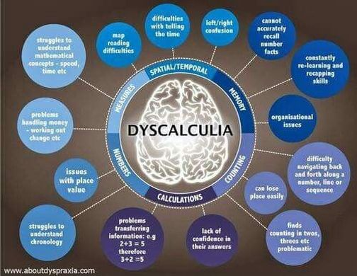 Dyscalc